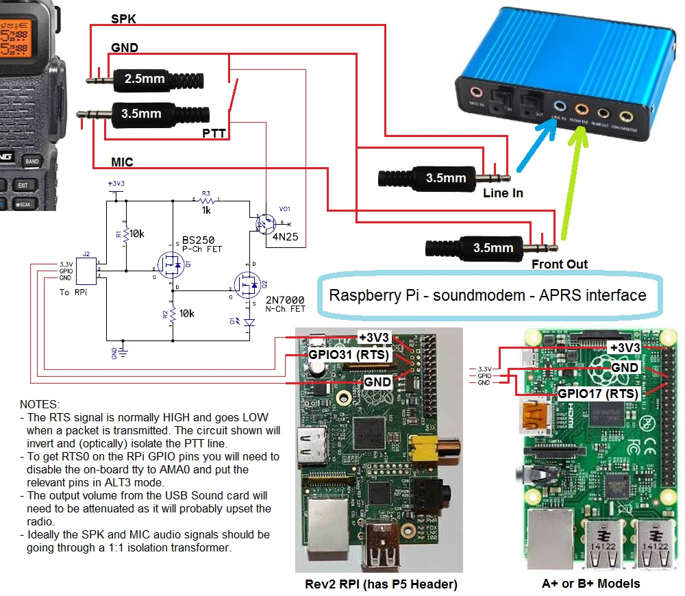 VK4PK - APRS - Amateur Position Reporting System